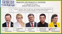 Енот определил будущего президента Украины