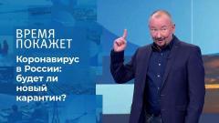 Время покажет. Коронавирус в России: вторая волна от 14.09.2020