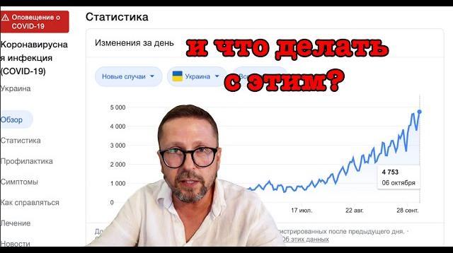 Анатолий Шарий 07.10.2020. Деньги из Фонда ушли Вове на пиар