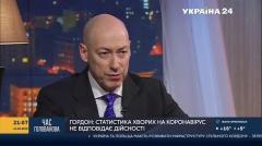 Дмитрий Гордон. Украине нужен нейтралитет, а не членство в ЕС от 02.11.2020