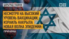 Царьград. Главное. Несмотря на высокий уровень вакцинации, Израиль накрыла новая волна эпидемии: причины 06.09.2021
